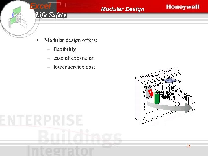 Excel Life Safety Modular Design • Modular design offers: – flexibility – ease of
