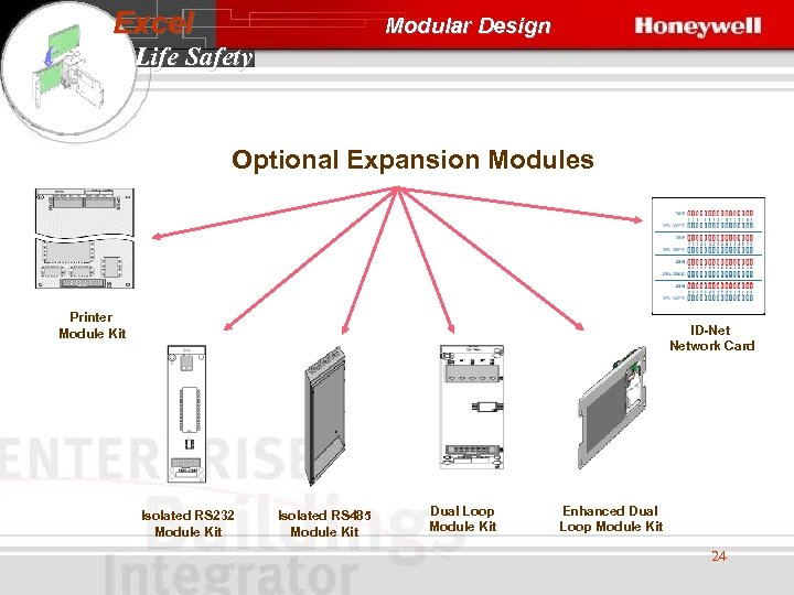 Excel Modular Design Life Safety Optional Expansion Modules Printer Module Kit ID-Net Network Card