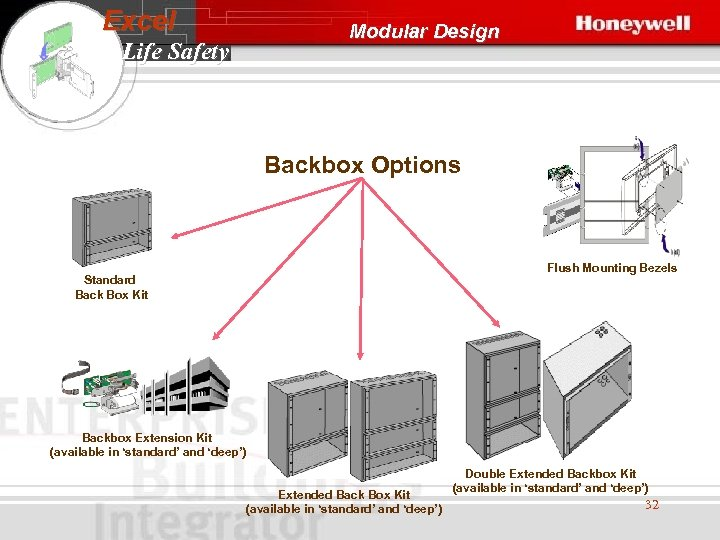 Excel Modular Design Life Safety Backbox Options Flush Mounting Bezels Standard Back Box Kit