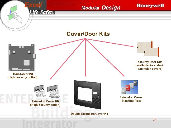 Excel Life Safety Modular Design Cover/Door Kits Security Door Kits (available for main &
