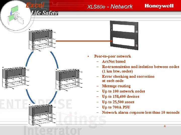 Excel Life Safety XLS 80 e - Network • Peer-to-peer network – Arc. Net