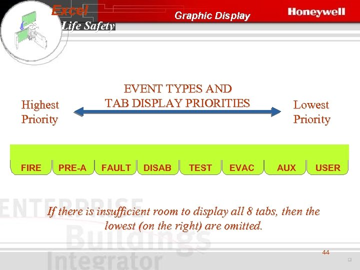Excel Graphic Display Life Safety Highest Priority FIRE PRE-A EVENT TYPES AND TAB DISPLAY