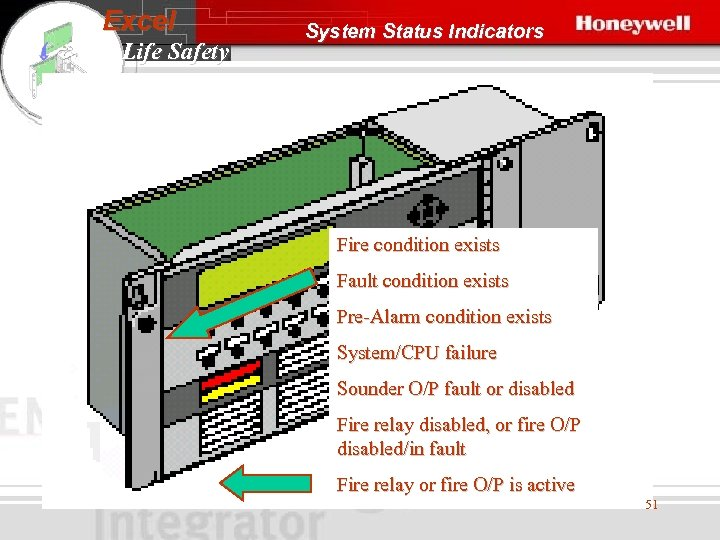 Excel Life Safety System Status Indicators Fire condition exists Fault condition exists Pre-Alarm condition