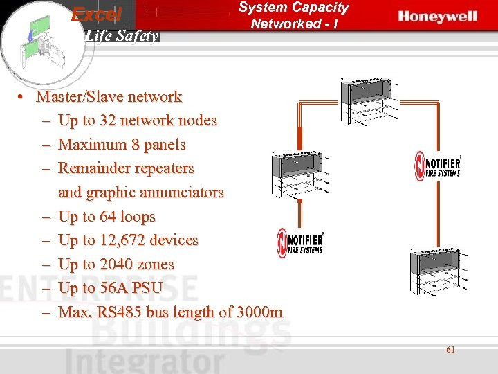 Excel Life Safety System Capacity Networked - I • Master/Slave network – Up to