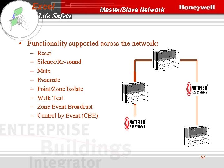 Excel Life Safety Master/Slave Network • Functionality supported across the network: – – –