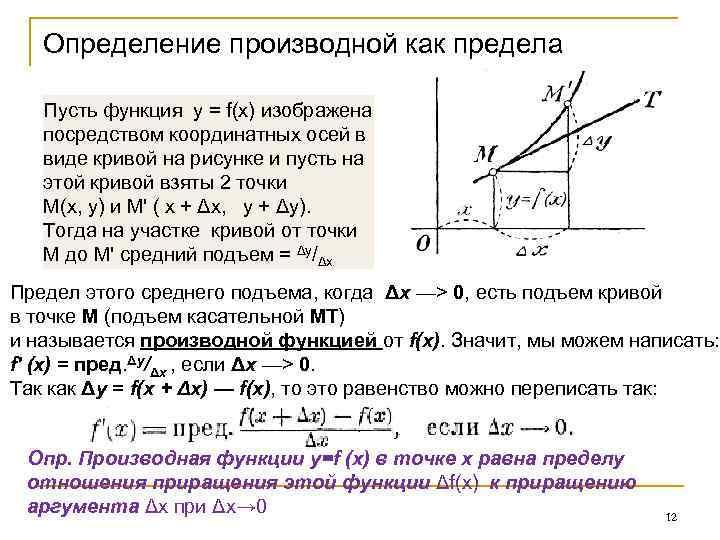 Определение производной как предела отношения приращений Пусть функция у = f(x) изображена посредством координатных