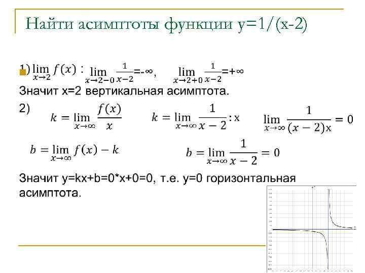 Найти асимптоты функции у=1/(х-2) n 38