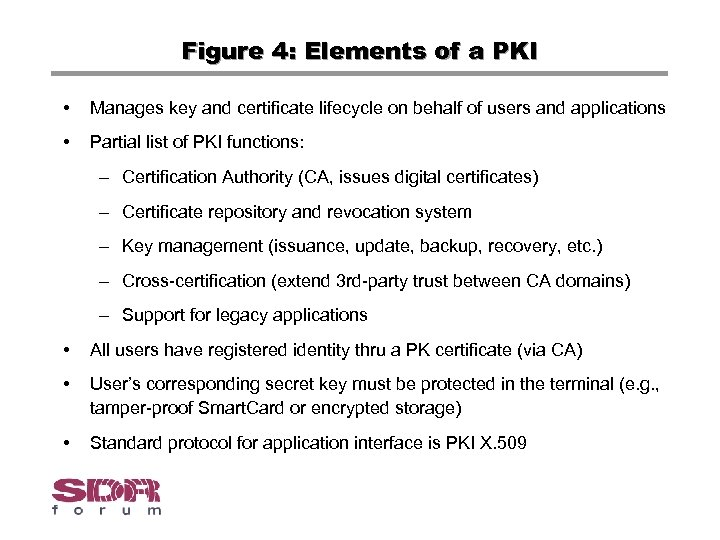 Figure 4: Elements of a PKI • Manages key and certificate lifecycle on behalf