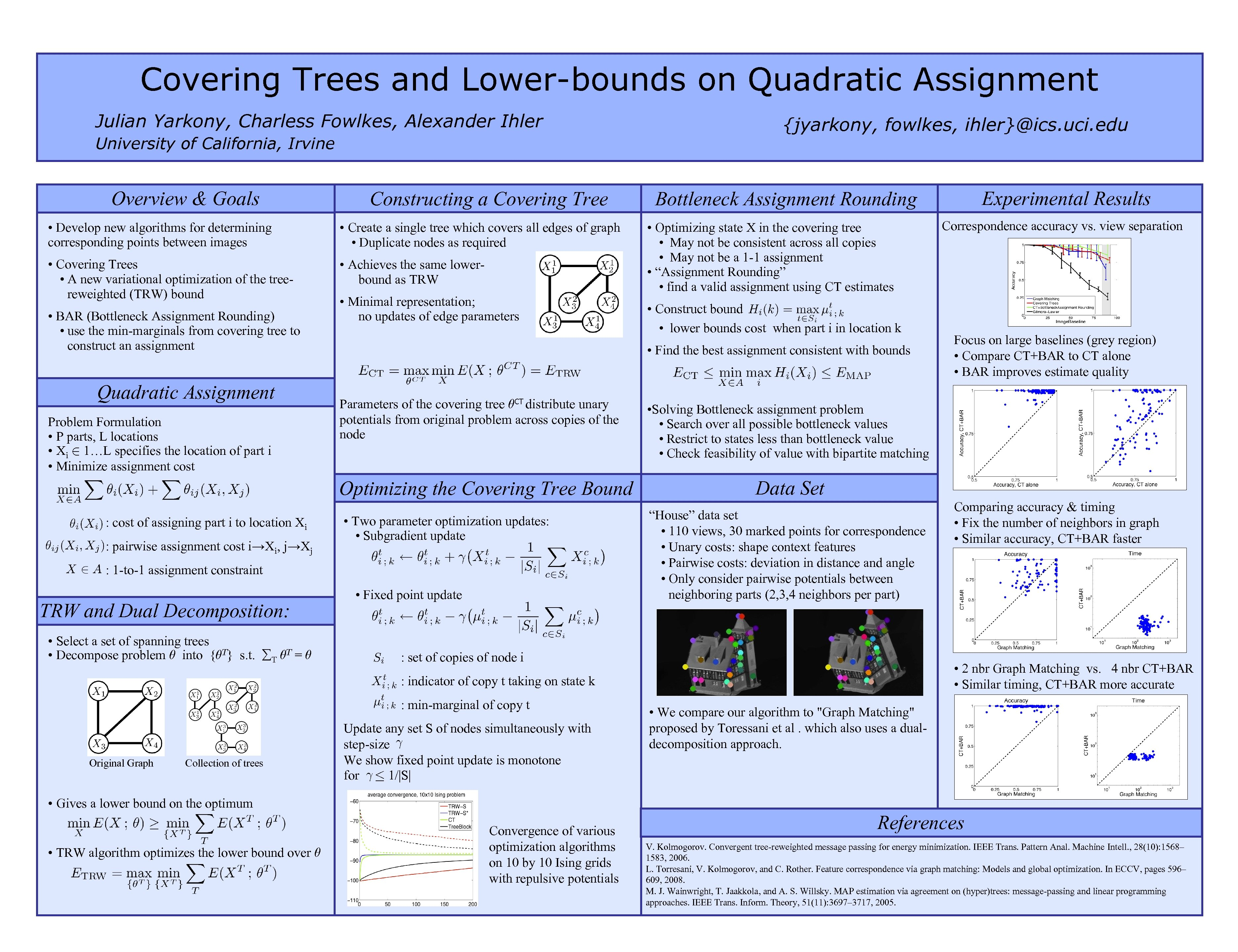 Covering Trees and Lower-bounds on Quadratic Assignment Julian Yarkony, Charless Fowlkes, Alexander Ihler University