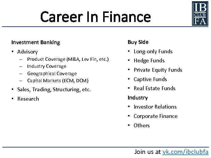 Career In Finance Investment Banking Buy Side • Advisory • Long-only Funds ‒ ‒