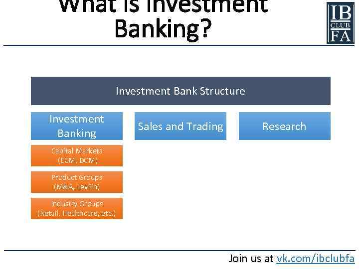 What Is Investment Banking? Investment Bank Structure Investment Banking Sales and Trading Research Capital