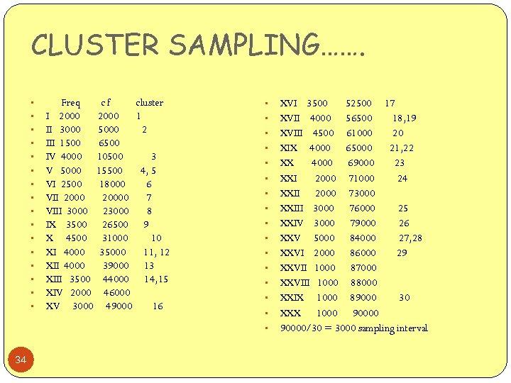 CLUSTER SAMPLING……. • • • • 34 Freq cf I 2000 II 3000 5000