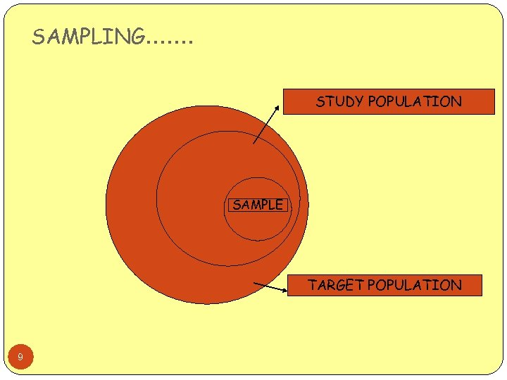 SAMPLING……. STUDY POPULATION SAMPLE TARGET POPULATION 9