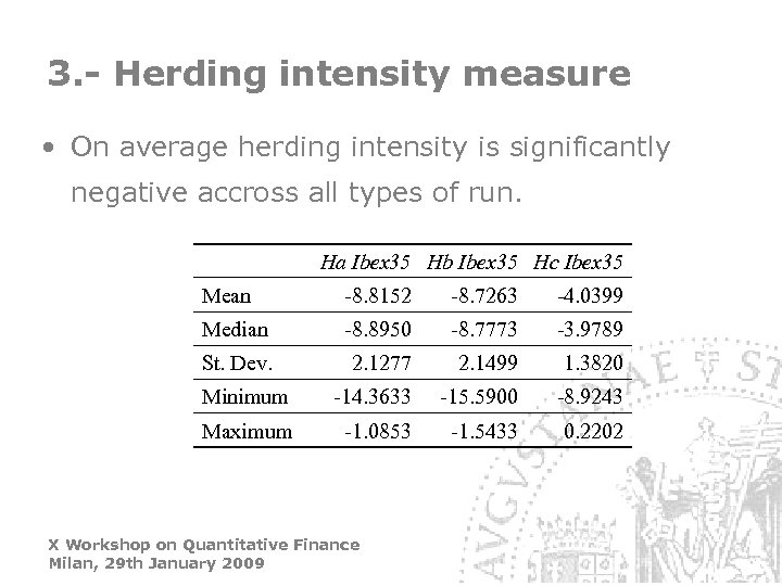 3. - Herding intensity measure • On average herding intensity is significantly negative accross
