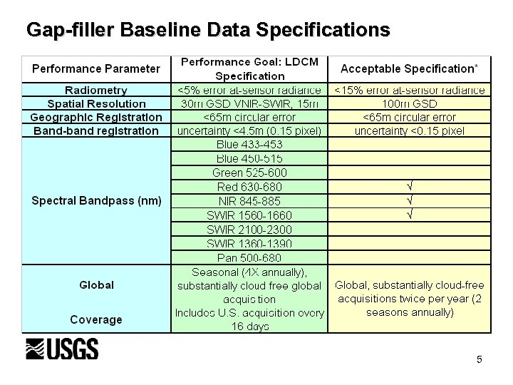 Gap-filler Baseline Data Specifications 5