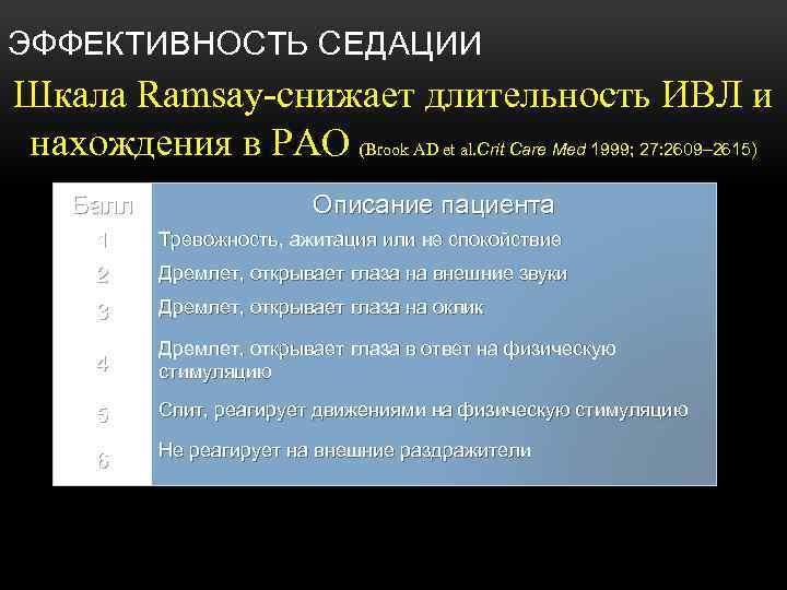 ЭФФЕКТИВНОСТЬ СЕДАЦИИ Шкала Ramsay-снижает длительность ИВЛ и нахождения в РАО (Brook AD et al.
