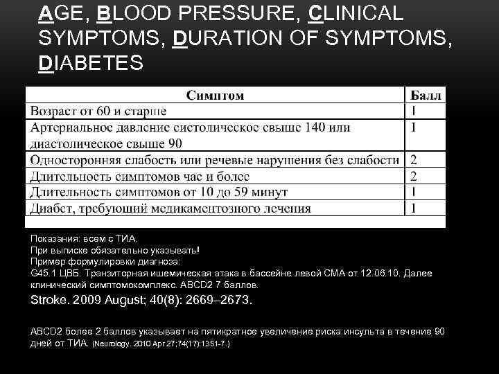 AGE, BLOOD PRESSURE, CLINICAL SYMPTOMS, DURATION OF SYMPTOMS, DIABETES Показания: всем с ТИА. При