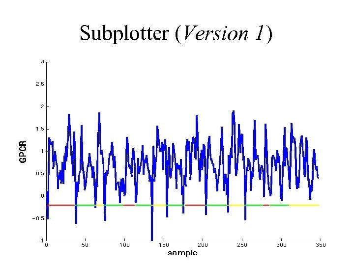 Subplotter (Version 1)