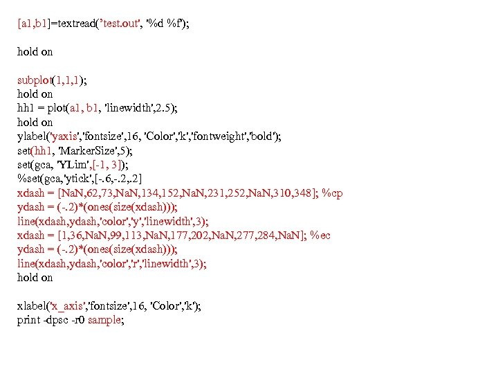 [a 1, b 1]=textread('test. out', '%d %f'); hold on subplot(1, 1, 1); hold on