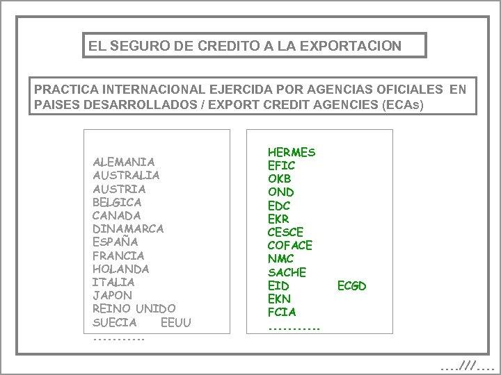 EL SEGURO DE CREDITO A LA EXPORTACION PRACTICA INTERNACIONAL EJERCIDA POR AGENCIAS OFICIALES EN