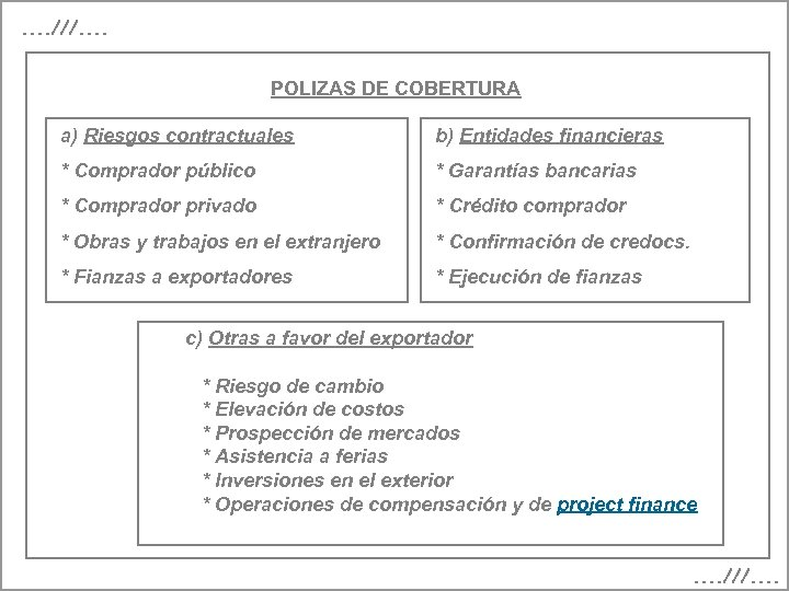 . . ///. . POLIZAS DE COBERTURA a) Riesgos contractuales b) Entidades financieras *