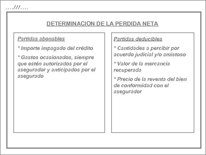 . . ///. . DETERMINACION DE LA PERDIDA NETA Partidas abonables Partidas deducibles *