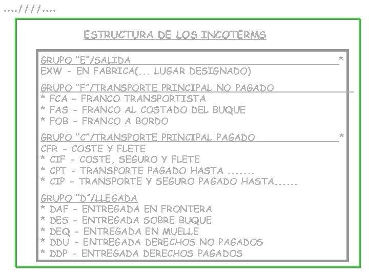 """. . ////. . ESTRUCTURA DE LOS INCOTERMS GRUPO """"E""""/SALIDA EXW - EN FABRICA(."""