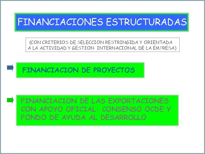 FINANCIACIONES ESTRUCTURADAS (CON CRITERIOS DE SELECCION RESTRINGIDA Y ORIENTADA A LA ACTIVIDAD Y GESTION