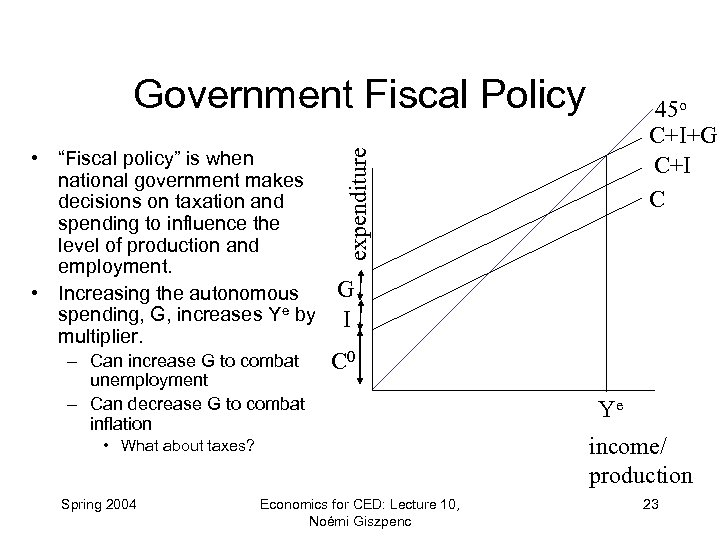 Government Fiscal Policy – Can increase G to combat unemployment – Can decrease G