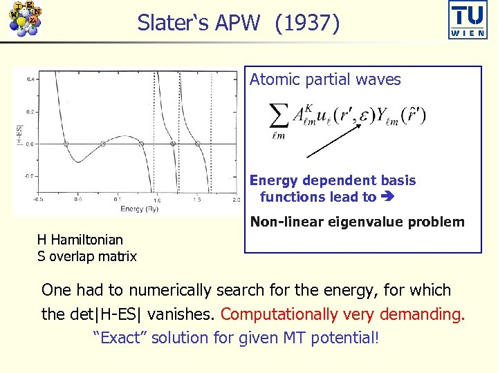 Slater's APW (1937) Atomic partial waves Energy dependent basis functions lead to Non-linear eigenvalue
