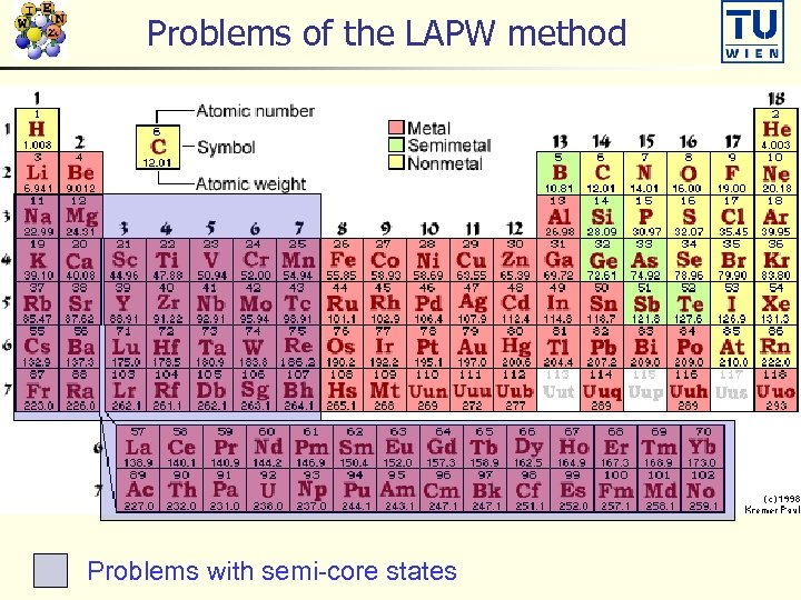 Problems of the LAPW method Problems with semi-core states