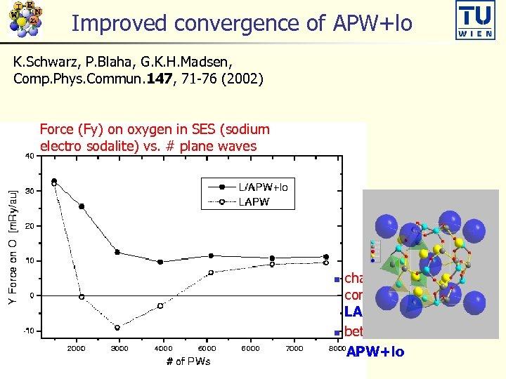Improved convergence of APW+lo K. Schwarz, P. Blaha, G. K. H. Madsen, Comp. Phys.