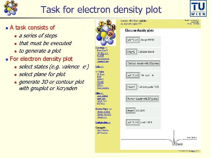Task for electron density plot A task consists of n a series of steps