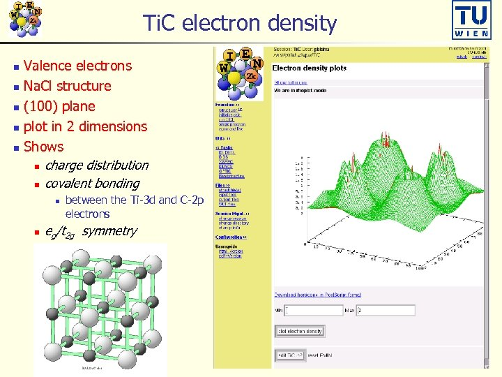 Ti. C electron density Valence electrons n Na. Cl structure n (100) plane n