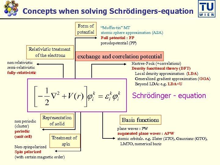 Concepts when solving Schrödingers-equation Form of potential Relativistic treatment of the electrons non relativistic