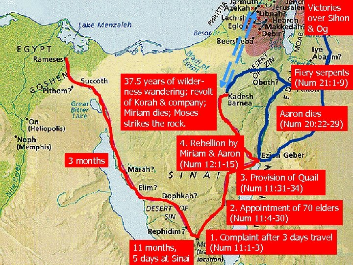 Victories over Sihon & Og Fiery serpents (Num 21: 1 -9) 37. 5 years