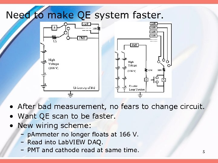 Need to make QE system faster. • After bad measurement, no fears to change