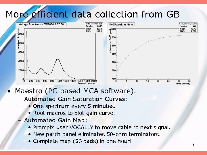 More efficient data collection from GB • Maestro (PC-based MCA software). – Automated Gain