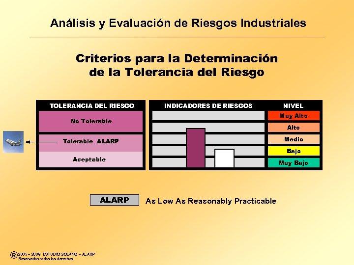 Análisis y Evaluación de Riesgos Industriales Criterios para la Determinación de la Tolerancia