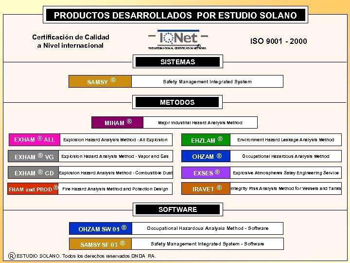PRODUCTOS DESARROLLADOS POR ESTUDIO SOLANO Certificación de Calidad a Nivel internacional ISO 9001 -