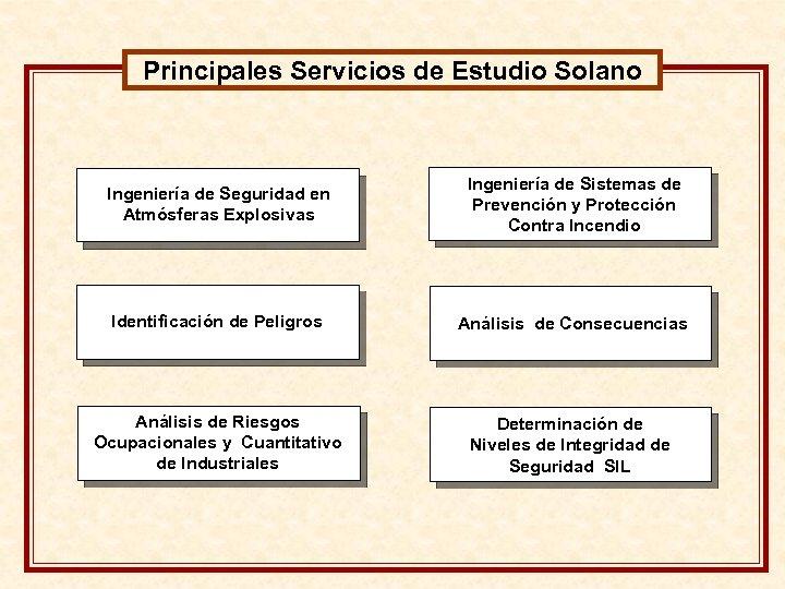 Principales Servicios de Estudio Solano Ingeniería de Seguridad en Atmósferas Explosivas Ingeniería de Sistemas