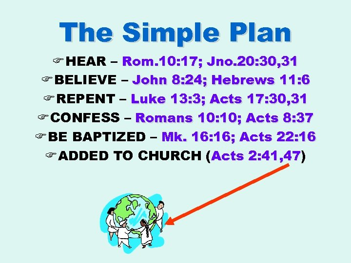 The Simple Plan F HEAR – Rom. 10: 17; Jno. 20: 30, 31 F