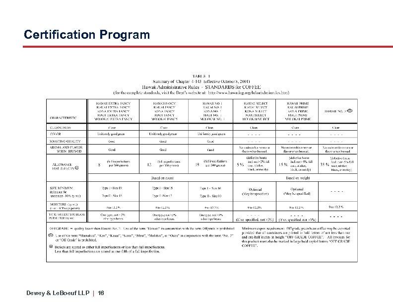 Certification Program Dewey & Le. Boeuf LLP | 16