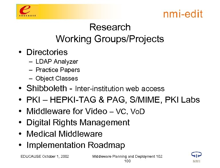 Research Working Groups/Projects • Directories – LDAP Analyzer – Practice Papers – Object Classes
