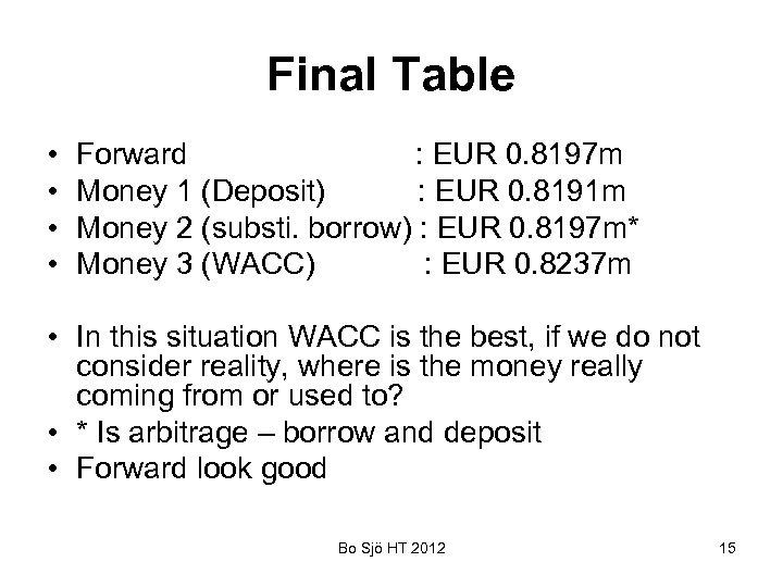 Final Table • • Forward : EUR 0. 8197 m Money 1 (Deposit) :