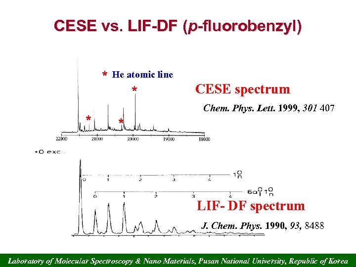 CESE vs. LIF-DF (p-fluorobenzyl) * He atomic line * * CESE spectrum Chem. Phys.
