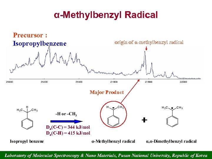 α-Methylbenzyl Radical Precursor : Isopropylbenzene origin of α-methylbenzyl radical Major Product Do(C-C) = 344