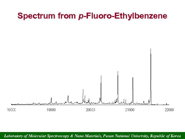 Spectrum from p-Fluoro-Ethylbenzene Laboratory of Molecular Spectroscopy & Nano Materials, Pusan National University, Republic