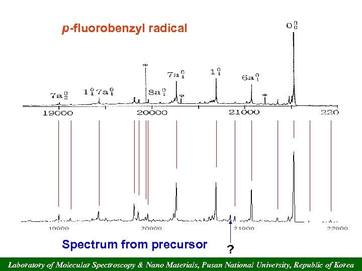 p-fluorobenzyl radical Spectrum from precursor ? Laboratory of Molecular Spectroscopy & Nano Materials, Pusan