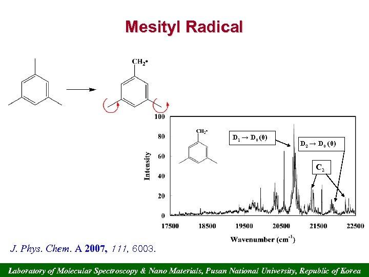 Mesityl Radical D 1 → D 0 (0) D 2 → D 0 (0)